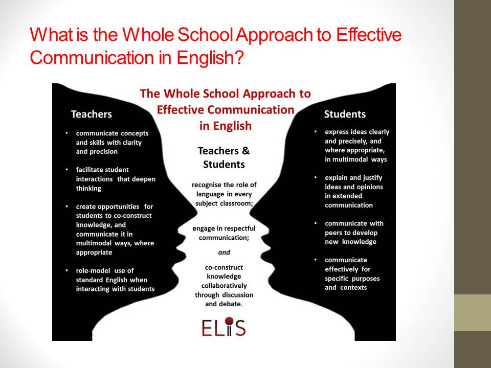 Whole School Approach - Effective Communication (WSA - EC) (2).jpg